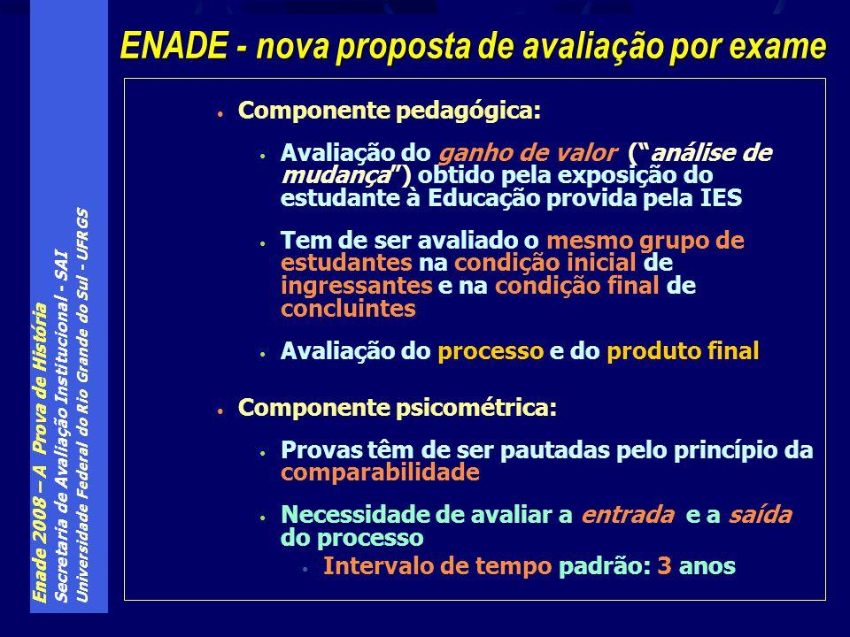 Enade 2008 – A Prova de História Secretaria de Avaliação Institucional - SAI Universidade Federal do Rio Grande do Sul - UFRGS Componente pedagógica: