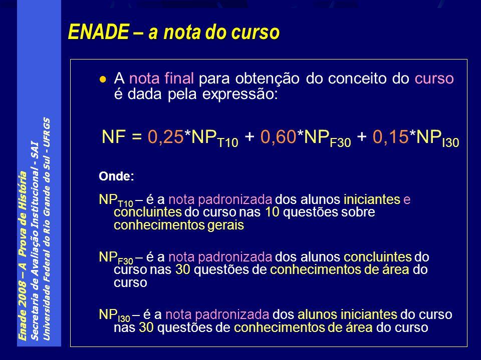 Enade 2008 – A Prova de História Secretaria de Avaliação Institucional - SAI Universidade Federal do Rio Grande do Sul - UFRGS A nota final para obten