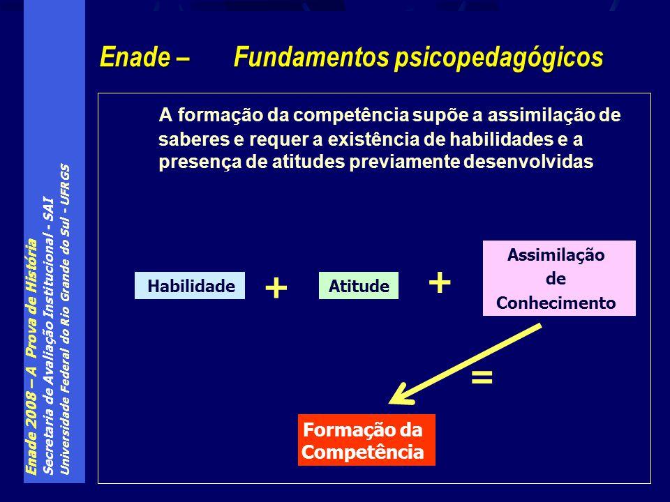 Enade 2008 – A Prova de História Secretaria de Avaliação Institucional - SAI Universidade Federal do Rio Grande do Sul - UFRGS A formação da competênc