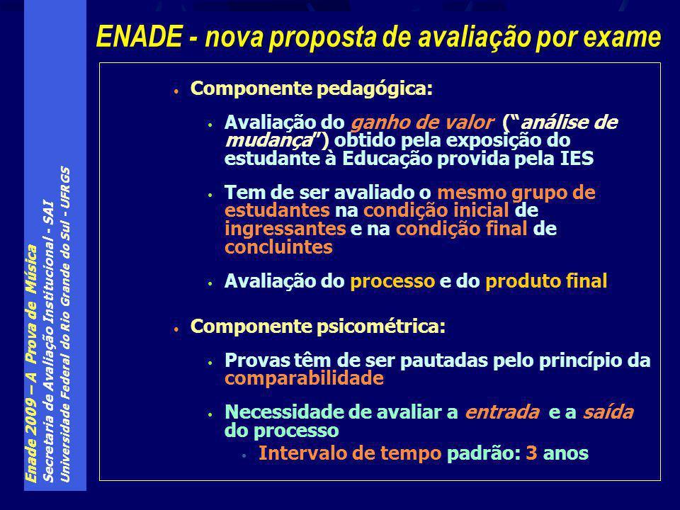 Enade 2009 – A Prova de Música Secretaria de Avaliação Institucional - SAI Universidade Federal do Rio Grande do Sul - UFRGS Componente pedagógica: Av