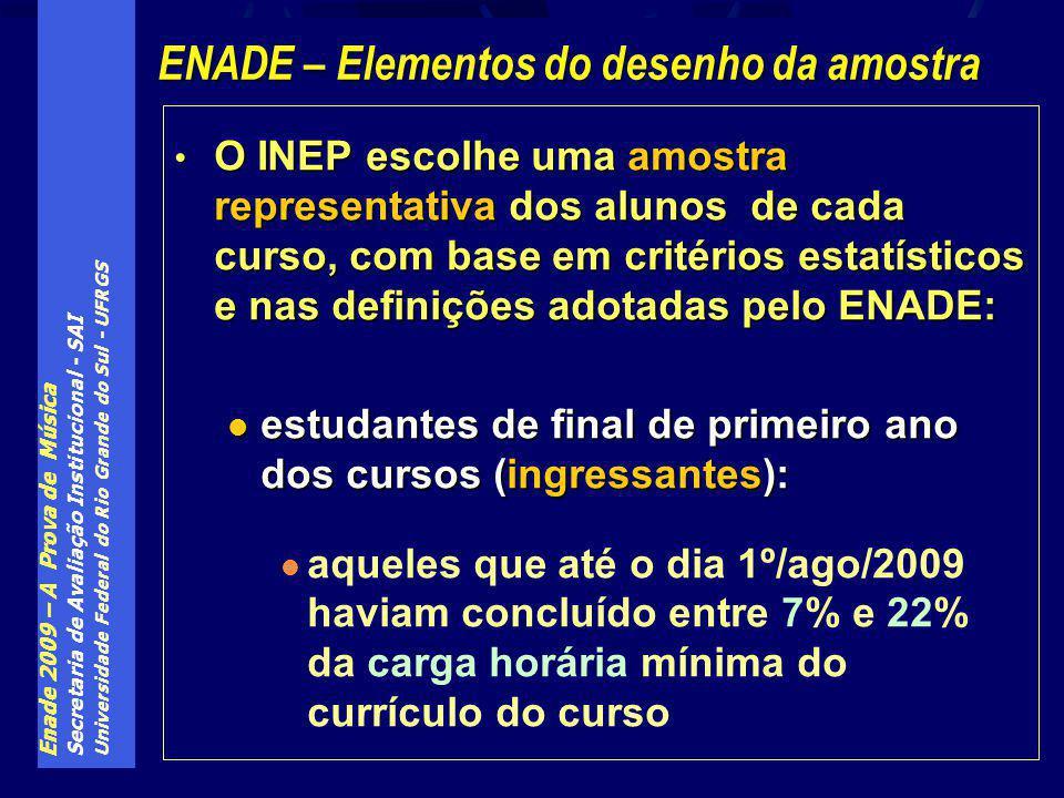Enade 2009 – A Prova de Música Secretaria de Avaliação Institucional - SAI Universidade Federal do Rio Grande do Sul - UFRGS O INEP escolhe uma amostr