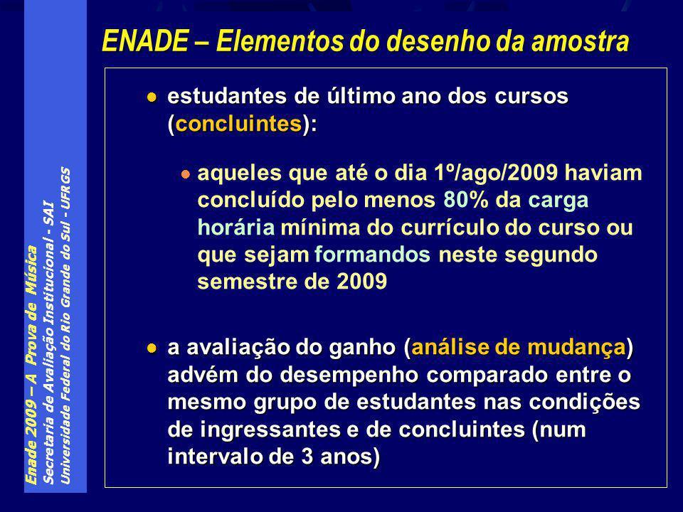Enade 2009 – A Prova de Música Secretaria de Avaliação Institucional - SAI Universidade Federal do Rio Grande do Sul - UFRGS estudantes de último ano