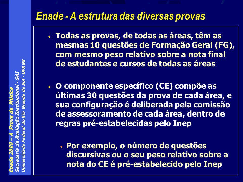 Enade 2009 – A Prova de Música Secretaria de Avaliação Institucional - SAI Universidade Federal do Rio Grande do Sul - UFRGS Todas as provas, de todas