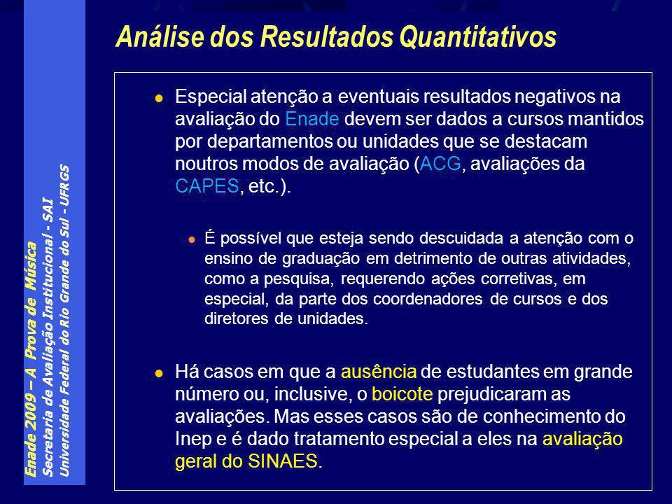 Enade 2009 – A Prova de Música Secretaria de Avaliação Institucional - SAI Universidade Federal do Rio Grande do Sul - UFRGS Análise dos Resultados Qu