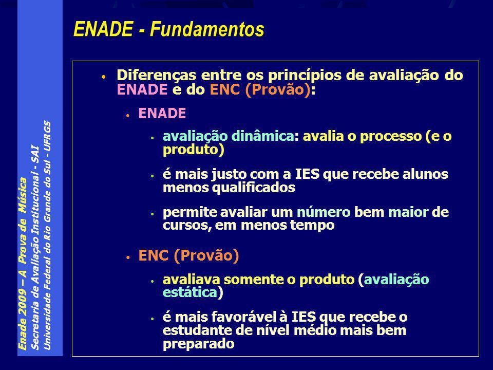 Enade 2009 – A Prova de Música Secretaria de Avaliação Institucional - SAI Universidade Federal do Rio Grande do Sul - UFRGS Diferenças entre os princípios de avaliação do ENADE e do ENC (Provão): ENADE avaliação dinâmica: avalia o processo (e o produto) é mais justo com a IES que recebe alunos menos qualificados permite avaliar um número bem maior de cursos, em menos tempo ENC (Provão) avaliava somente o produto (avaliação estática) é mais favorável à IES que recebe o estudante de nível médio mais bem preparado ENADE - Fundamentos