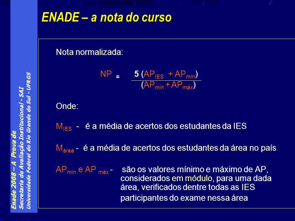 Enade 2008 – A Prova de Secretaria de Avaliação Institucional - SAI Universidade Federal do Rio Grande do Sul - UFRGS Nota normalizada: NP = 5 (AP IES + AP mín ) (AP mín + AP máx ) Onde: M IES - é a média de acertos dos estudantes da IES M área - é a média de acertos dos estudantes da área no país AP mín e AP máx - são os valores mínimo e máximo de AP, considerados em módulo, para uma dada área, verificados dentre todas as IES participantes do exame nessa área ENADE – a nota do curso