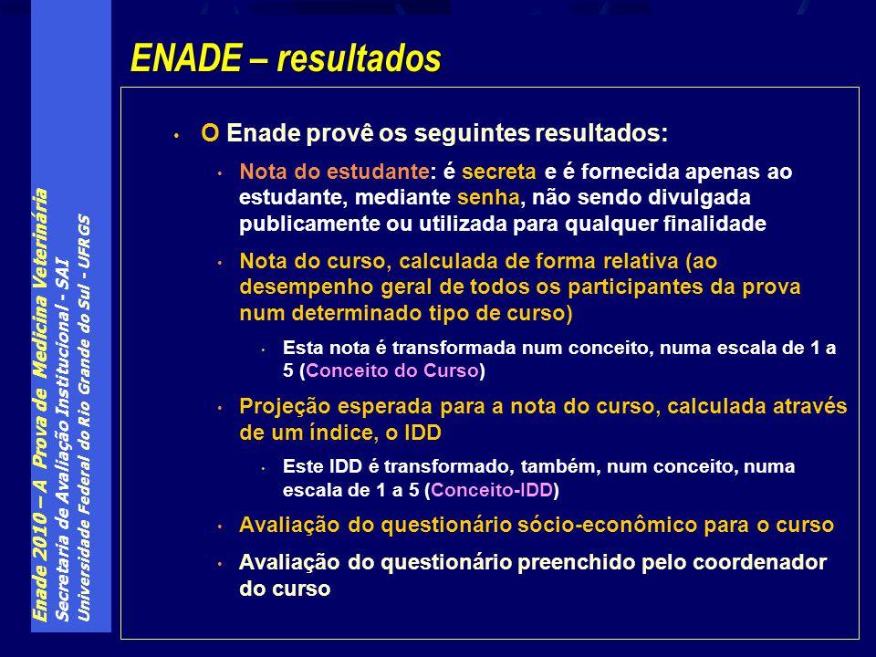 Enade 2010 – A Prova de Medicina Veterinária Secretaria de Avaliação Institucional - SAI Universidade Federal do Rio Grande do Sul - UFRGS O Enade pro