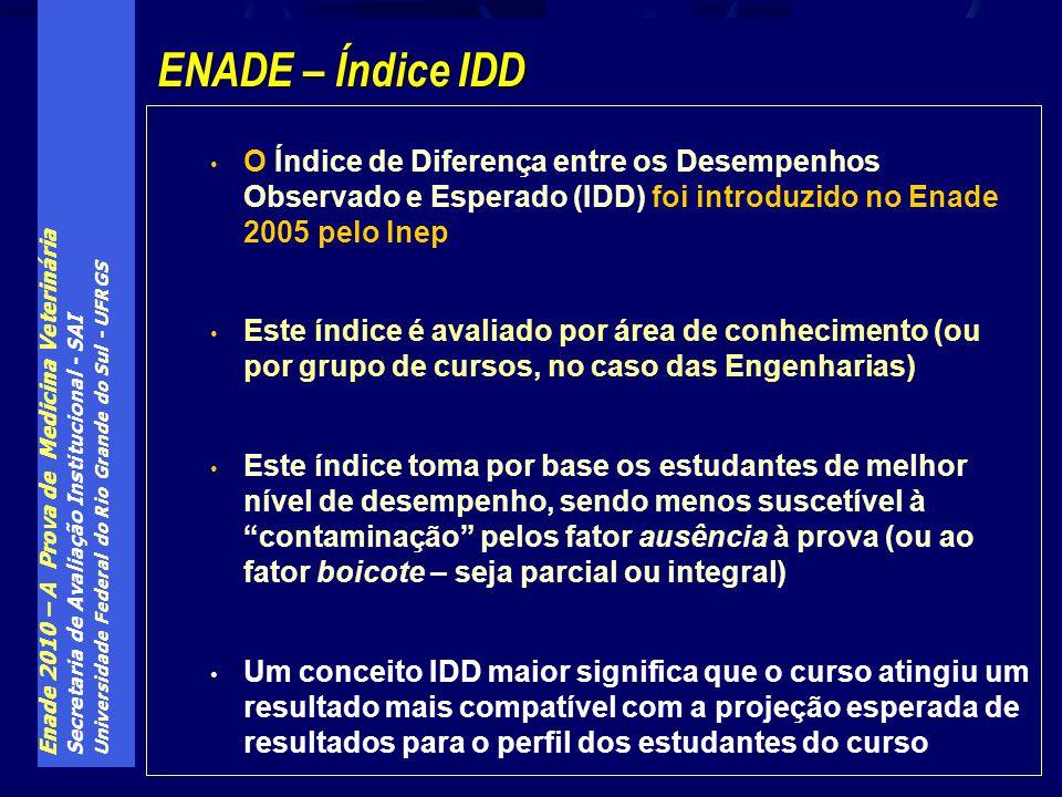Enade 2010 – A Prova de Medicina Veterinária Secretaria de Avaliação Institucional - SAI Universidade Federal do Rio Grande do Sul - UFRGS O Índice de