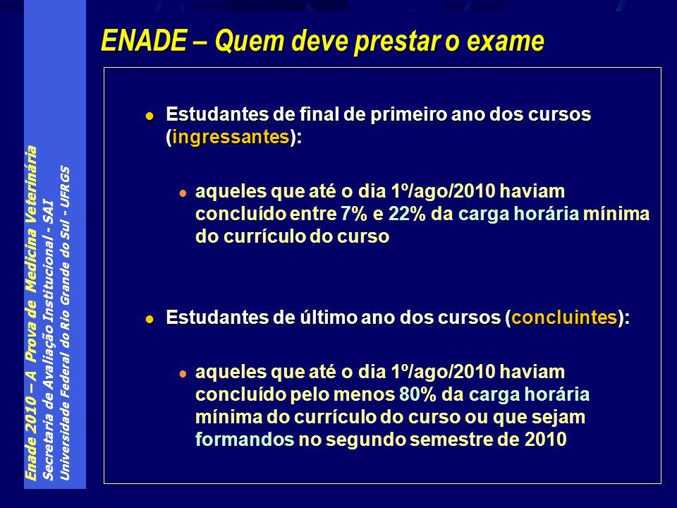 Enade 2010 – A Prova de Medicina Veterinária Secretaria de Avaliação Institucional - SAI Universidade Federal do Rio Grande do Sul - UFRGS Estudantes