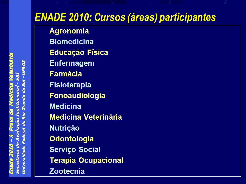 Enade 2010 – A Prova de Medicina Veterinária Secretaria de Avaliação Institucional - SAI Universidade Federal do Rio Grande do Sul - UFRGS Agronomia B