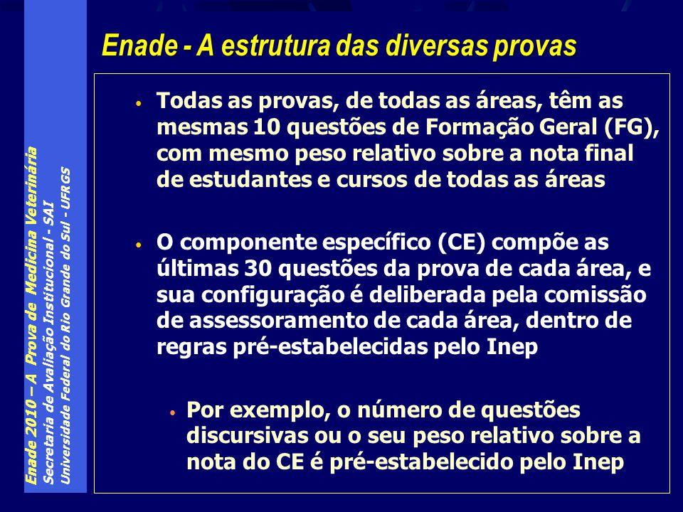 Enade 2010 – A Prova de Medicina Veterinária Secretaria de Avaliação Institucional - SAI Universidade Federal do Rio Grande do Sul - UFRGS Todas as pr