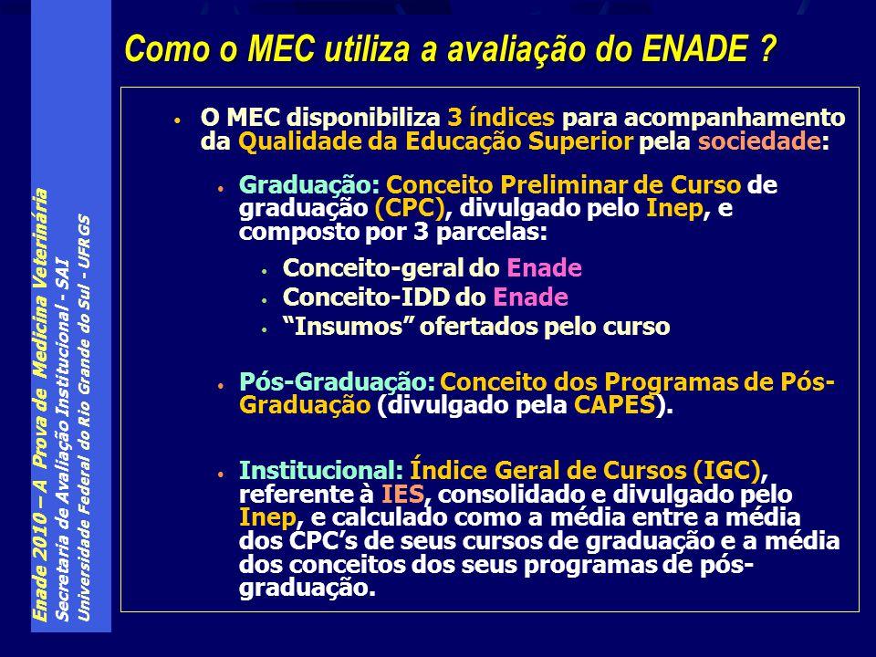 Enade 2010 – A Prova de Medicina Veterinária Secretaria de Avaliação Institucional - SAI Universidade Federal do Rio Grande do Sul - UFRGS O MEC dispo