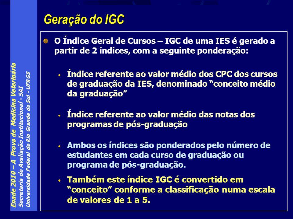 Enade 2010 – A Prova de Medicina Veterinária Secretaria de Avaliação Institucional - SAI Universidade Federal do Rio Grande do Sul - UFRGS O Índice Ge