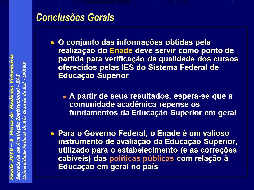 Enade 2010 – A Prova de Medicina Veterinária Secretaria de Avaliação Institucional - SAI Universidade Federal do Rio Grande do Sul - UFRGS O conjunto