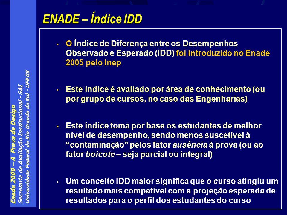 Enade 2009 – A Prova de Design Secretaria de Avaliação Institucional - SAI Universidade Federal do Rio Grande do Sul - UFRGS O Índice de Diferença ent