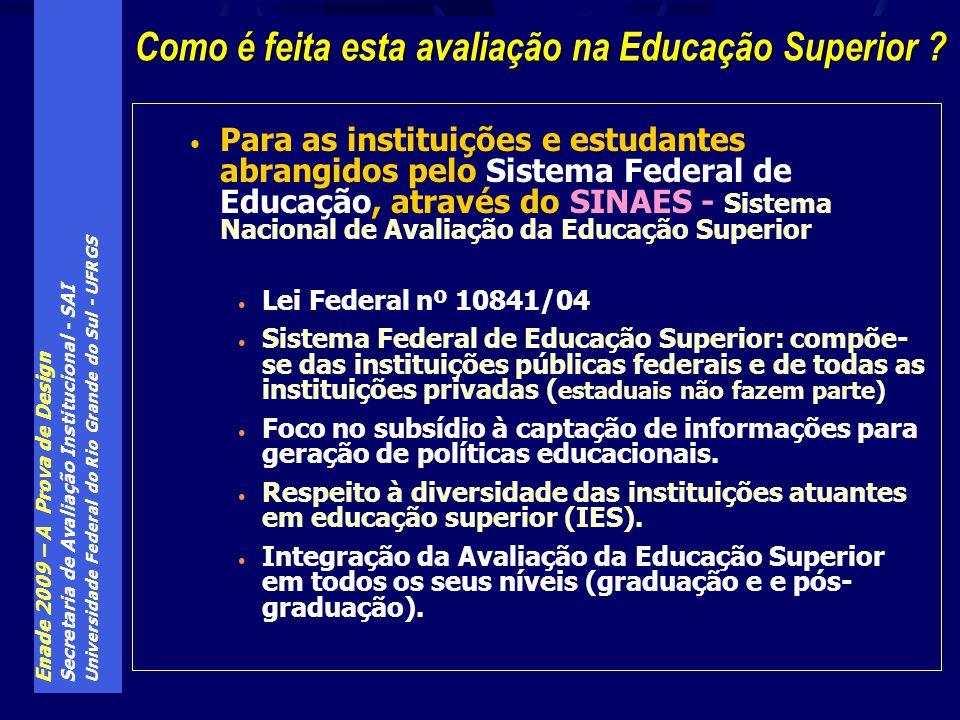 Enade 2009 – A Prova de Design Secretaria de Avaliação Institucional - SAI Universidade Federal do Rio Grande do Sul - UFRGS Formas de avaliação da Educação Superior no SINAES: Avaliação institucional Auto-avaliação institucional Avaliação institucional externa (avaliadores Inep) Avaliação da Graduação: ACG - avaliação externa de cursos de graduação (avaliadores Inep) ENADE (avalia os cursos indiretamente, através da avaliação direta dos alunos) Avaliação da Pós-Graduação: Avaliação de Programas de Pós-Graduação (avaliadores CAPES) Quais os instrumentos de avaliação do SINAES ?