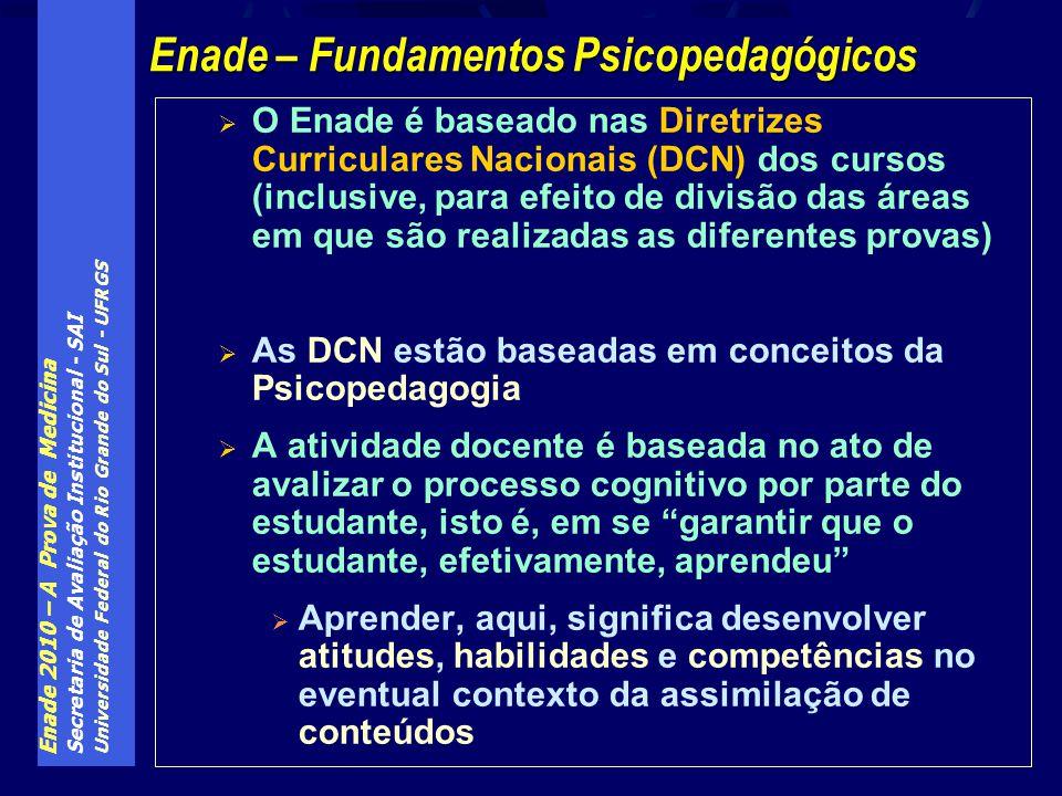 Enade 2010 – A Prova de Medicina Secretaria de Avaliação Institucional - SAI Universidade Federal do Rio Grande do Sul - UFRGS O Enade é baseado nas Diretrizes Curriculares Nacionais (DCN) dos cursos (inclusive, para efeito de divisão das áreas em que são realizadas as diferentes provas) As DCN estão baseadas em conceitos da Psicopedagogia A atividade docente é baseada no ato de avalizar o processo cognitivo por parte do estudante, isto é, em se garantir que o estudante, efetivamente, aprendeu Aprender, aqui, significa desenvolver atitudes, habilidades e competências no eventual contexto da assimilação de conteúdos Enade – Fundamentos Psicopedagógicos