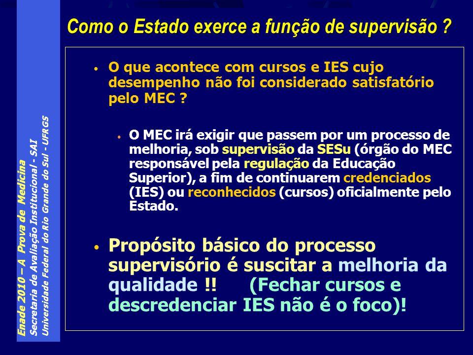 Enade 2010 – A Prova de Medicina Secretaria de Avaliação Institucional - SAI Universidade Federal do Rio Grande do Sul - UFRGS O que acontece com cursos e IES cujo desempenho não foi considerado satisfatório pelo MEC .
