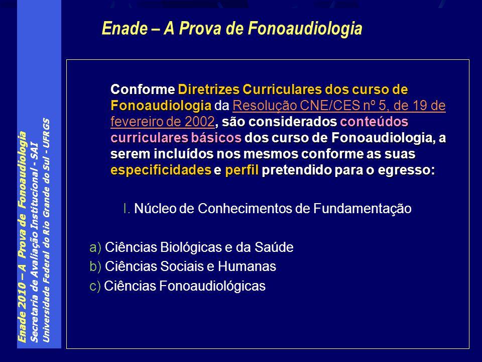 Enade 2010 – A Prova de Fonoaudiologia Secretaria de Avaliação Institucional - SAI Universidade Federal do Rio Grande do Sul - UFRGS Conforme Diretrizes Curriculares dos curso de Fonoaudiologia, são considerados conteúdos curriculares básicos dos curso de Fonoaudiologia, a serem incluídos nos mesmos conforme as suas especificidades e perfil pretendido para o egresso: Conforme Diretrizes Curriculares dos curso de Fonoaudiologia da Resolução CNE/CES nº 5, de 19 de fevereiro de 2002, são considerados conteúdos curriculares básicos dos curso de Fonoaudiologia, a serem incluídos nos mesmos conforme as suas especificidades e perfil pretendido para o egresso:Resolução CNE/CES nº 5, de 19 de fevereiro de 2002 I.