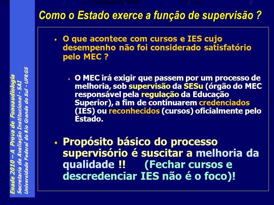 Enade 2010 – A Prova de Fonoaudiologia Secretaria de Avaliação Institucional - SAI Universidade Federal do Rio Grande do Sul - UFRGS O que acontece com cursos e IES cujo desempenho não foi considerado satisfatório pelo MEC .