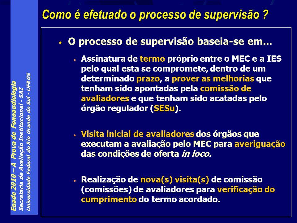 Enade 2010 – A Prova de Fonoaudiologia Secretaria de Avaliação Institucional - SAI Universidade Federal do Rio Grande do Sul - UFRGS O processo de supervisão baseia-se em...