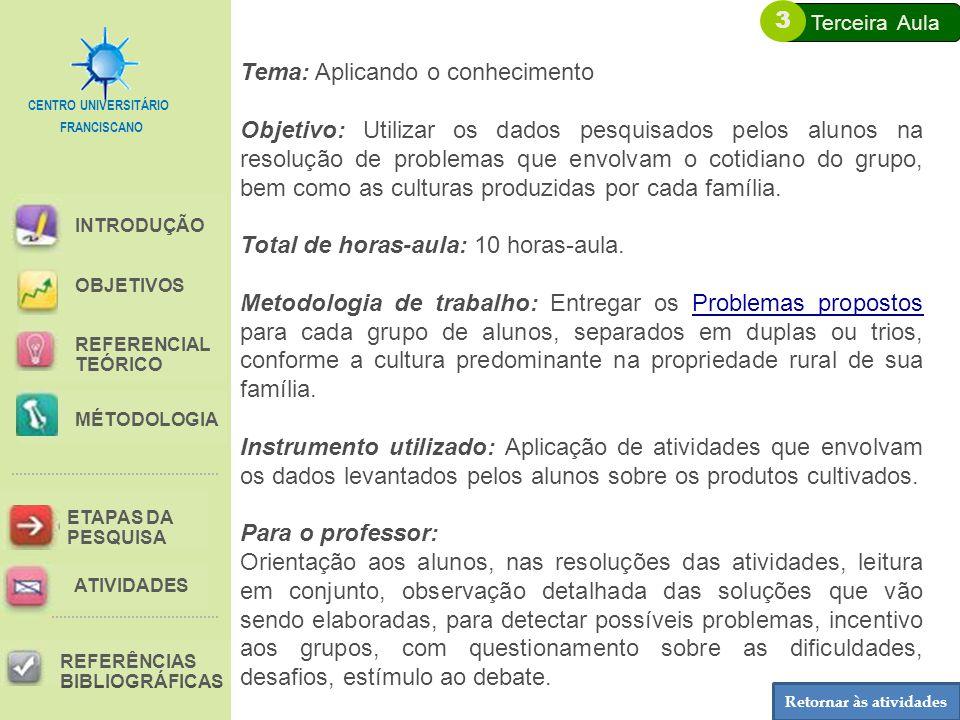 FRANCISCANO CENTRO UNIVERSITÁRIO INTRODUÇÃO REFERENCIAL TEÓRICO MÉTODOLOGIA ETAPAS DA PESQUISA REFERÊNCIAS BIBLIOGRÁFICAS OBJETIVOS ATIVIDADES Tema: A