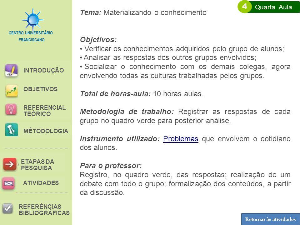 FRANCISCANO CENTRO UNIVERSITÁRIO INTRODUÇÃO REFERENCIAL TEÓRICO MÉTODOLOGIA ETAPAS DA PESQUISA REFERÊNCIAS BIBLIOGRÁFICAS OBJETIVOS ATIVIDADES Tema: M