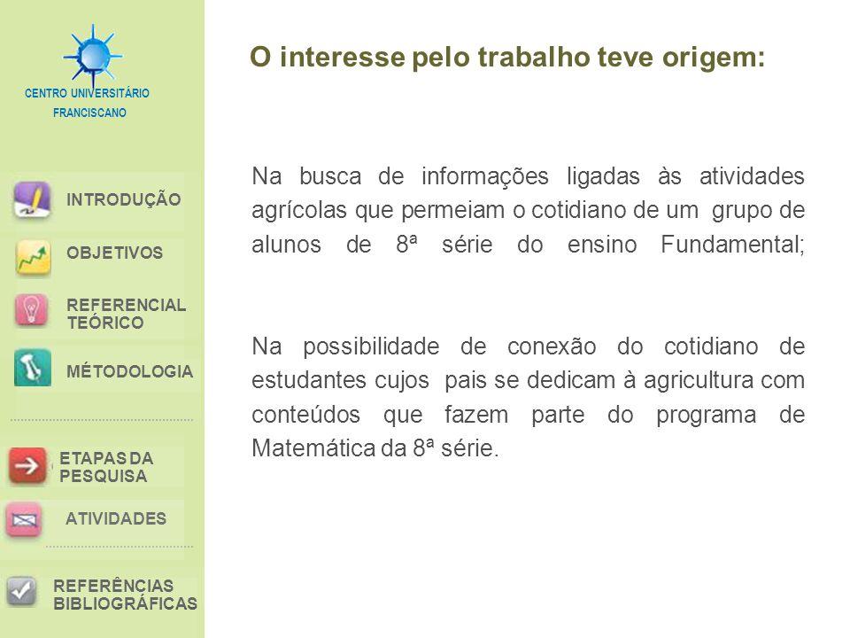 FRANCISCANO CENTRO UNIVERSITÁRIO INTRODUÇÃO REFERENCIAL TEÓRICO MÉTODOLOGIA ETAPAS DA PESQUISA REFERÊNCIAS BIBLIOGRÁFICAS OBJETIVOS ATIVIDADES O interesse pelo trabalho teve origem: Na busca de informações ligadas às atividades agrícolas que permeiam o cotidiano de um grupo de alunos de 8ª série do ensino Fundamental; Na possibilidade de conexão do cotidiano de estudantes cujos pais se dedicam à agricultura com conteúdos que fazem parte do programa de Matemática da 8ª série.