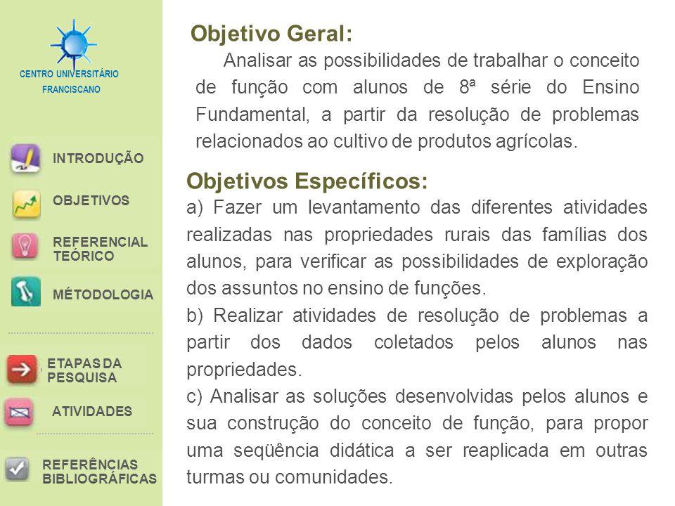 FRANCISCANO CENTRO UNIVERSITÁRIO INTRODUÇÃO REFERENCIAL TEÓRICO MÉTODOLOGIA ETAPAS DA PESQUISA REFERÊNCIAS BIBLIOGRÁFICAS OBJETIVOS ATIVIDADES Analisar as possibilidades de trabalhar o conceito de função com alunos de 8ª série do Ensino Fundamental, a partir da resolução de problemas relacionados ao cultivo de produtos agrícolas.