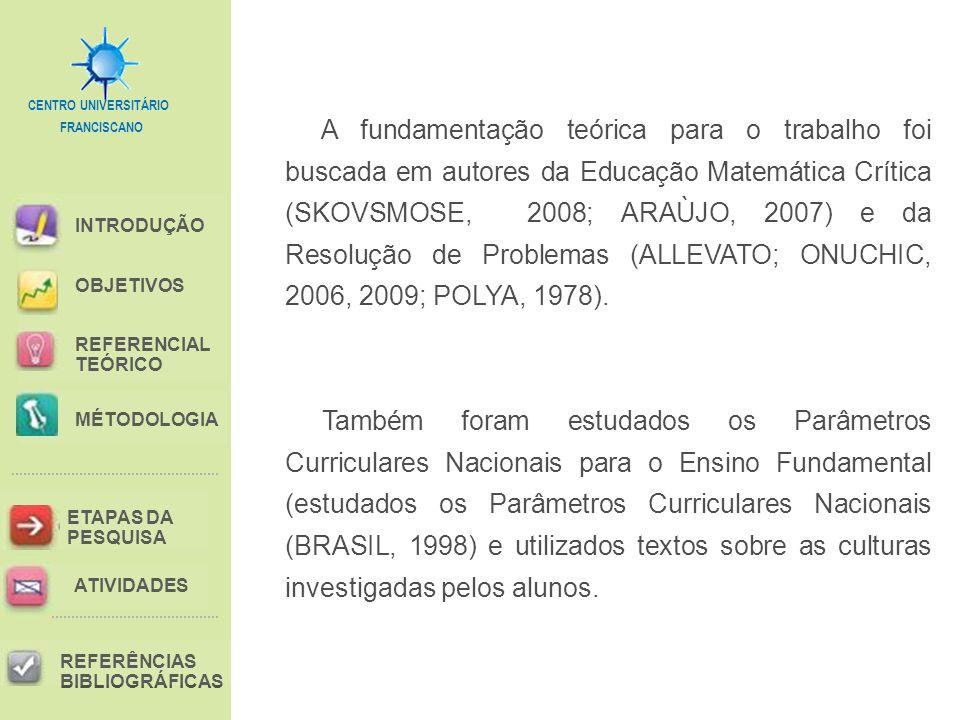 FRANCISCANO CENTRO UNIVERSITÁRIO INTRODUÇÃO REFERENCIAL TEÓRICO MÉTODOLOGIA ETAPAS DA PESQUISA REFERÊNCIAS BIBLIOGRÁFICAS OBJETIVOS ATIVIDADES A fundamentação teórica para o trabalho foi buscada em autores da Educação Matemática Crítica (SKOVSMOSE, 2008; ARAÙJO, 2007) e da Resolução de Problemas (ALLEVATO; ONUCHIC, 2006, 2009; POLYA, 1978).