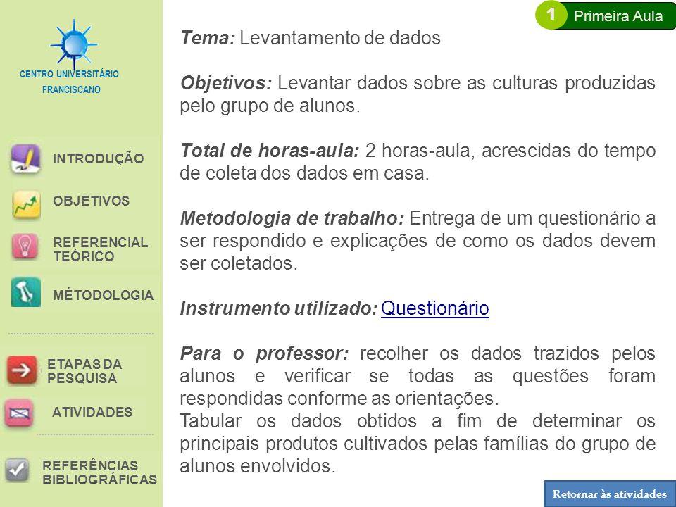 FRANCISCANO CENTRO UNIVERSITÁRIO INTRODUÇÃO REFERENCIAL TEÓRICO MÉTODOLOGIA ETAPAS DA PESQUISA REFERÊNCIAS BIBLIOGRÁFICAS OBJETIVOS ATIVIDADES Tema: Levantamento de dados Objetivos: Levantar dados sobre as culturas produzidas pelo grupo de alunos.