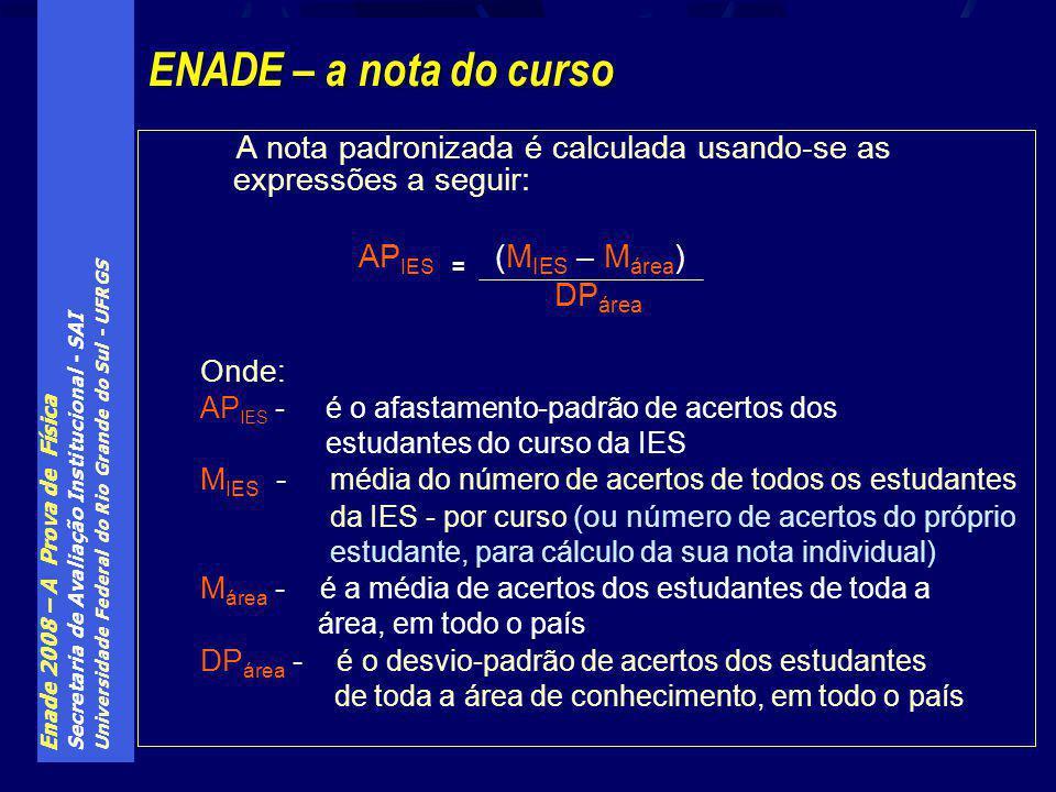 Enade 2008 – A Prova de Física Secretaria de Avaliação Institucional - SAI Universidade Federal do Rio Grande do Sul - UFRGS A nota padronizada é calc