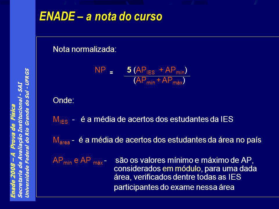 Enade 2008 – A Prova de Física Secretaria de Avaliação Institucional - SAI Universidade Federal do Rio Grande do Sul - UFRGS Nota normalizada: NP = 5 (AP IES + AP mín ) (AP mín + AP máx ) Onde: M IES - é a média de acertos dos estudantes da IES M área - é a média de acertos dos estudantes da área no país AP mín e AP máx - são os valores mínimo e máximo de AP, considerados em módulo, para uma dada área, verificados dentre todas as IES participantes do exame nessa área ENADE – a nota do curso