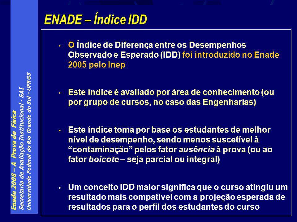 Enade 2008 – A Prova de Física Secretaria de Avaliação Institucional - SAI Universidade Federal do Rio Grande do Sul - UFRGS O Índice de Diferença ent