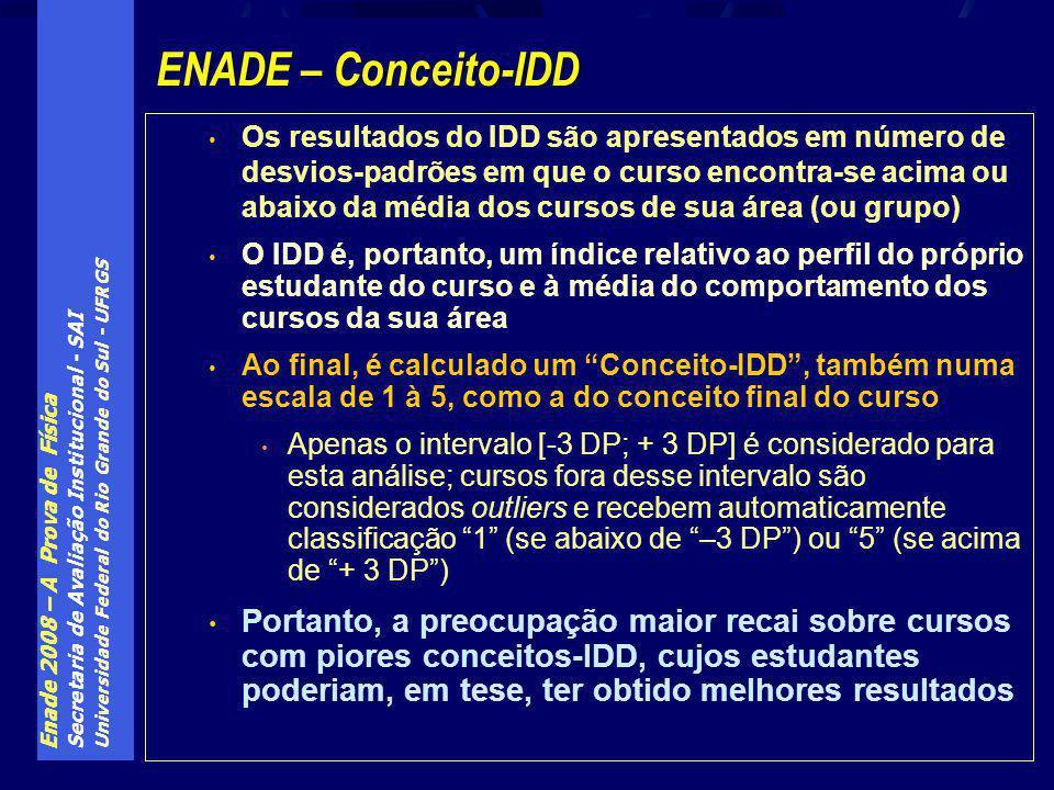 Enade 2008 – A Prova de Física Secretaria de Avaliação Institucional - SAI Universidade Federal do Rio Grande do Sul - UFRGS Os resultados do IDD são apresentados em número de desvios-padrões em que o curso encontra-se acima ou abaixo da média dos cursos de sua área (ou grupo) O IDD é, portanto, um índice relativo ao perfil do próprio estudante do curso e à média do comportamento dos cursos da sua área Ao final, é calculado um Conceito-IDD, também numa escala de 1 à 5, como a do conceito final do curso Apenas o intervalo [-3 DP; + 3 DP] é considerado para esta análise; cursos fora desse intervalo são considerados outliers e recebem automaticamente classificação 1 (se abaixo de –3 DP) ou 5 (se acima de + 3 DP) Portanto, a preocupação maior recai sobre cursos com piores conceitos-IDD, cujos estudantes poderiam, em tese, ter obtido melhores resultados ENADE – Conceito-IDD