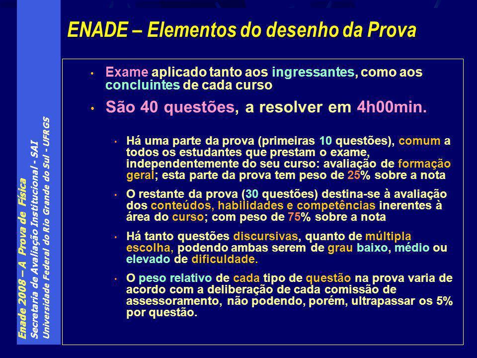 Enade 2008 – A Prova de Física Secretaria de Avaliação Institucional - SAI Universidade Federal do Rio Grande do Sul - UFRGS Exame aplicado tanto aos ingressantes, como aos concluintes de cada curso São 40 questões, a resolver em 4h00min.