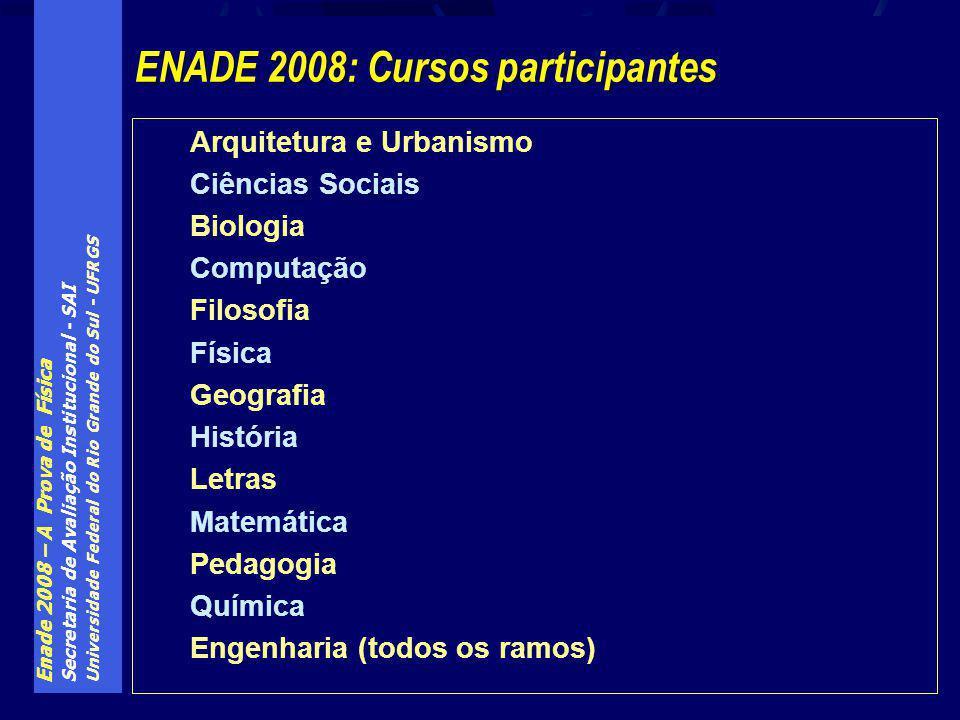 Enade 2008 – A Prova de Física Secretaria de Avaliação Institucional - SAI Universidade Federal do Rio Grande do Sul - UFRGS Arquitetura e Urbanismo C