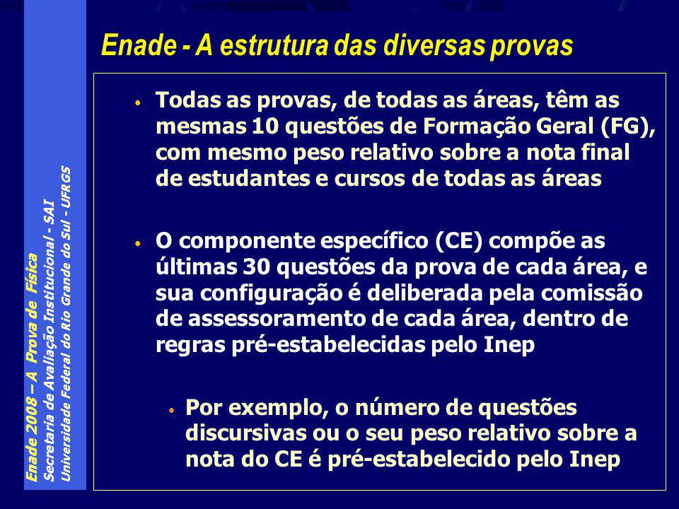 Enade 2008 – A Prova de Física Secretaria de Avaliação Institucional - SAI Universidade Federal do Rio Grande do Sul - UFRGS Todas as provas, de todas as áreas, têm as mesmas 10 questões de Formação Geral (FG), com mesmo peso relativo sobre a nota final de estudantes e cursos de todas as áreas O componente específico (CE) compõe as últimas 30 questões da prova de cada área, e sua configuração é deliberada pela comissão de assessoramento de cada área, dentro de regras pré-estabelecidas pelo Inep Por exemplo, o número de questões discursivas ou o seu peso relativo sobre a nota do CE é pré-estabelecido pelo Inep Enade - A estrutura das diversas provas