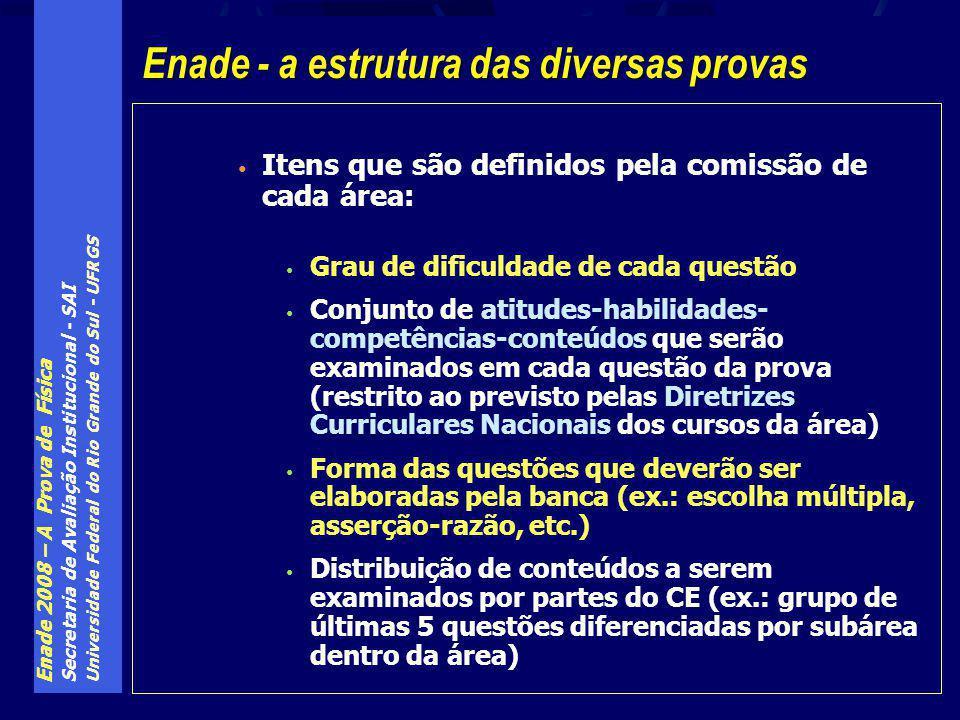 Enade 2008 – A Prova de Física Secretaria de Avaliação Institucional - SAI Universidade Federal do Rio Grande do Sul - UFRGS Itens que são definidos p