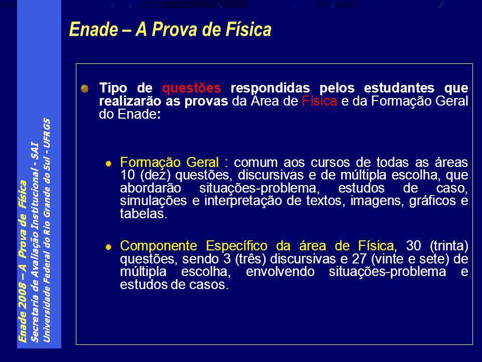 Enade 2008 – A Prova de Física Secretaria de Avaliação Institucional - SAI Universidade Federal do Rio Grande do Sul - UFRGS Tipo de questões respondi