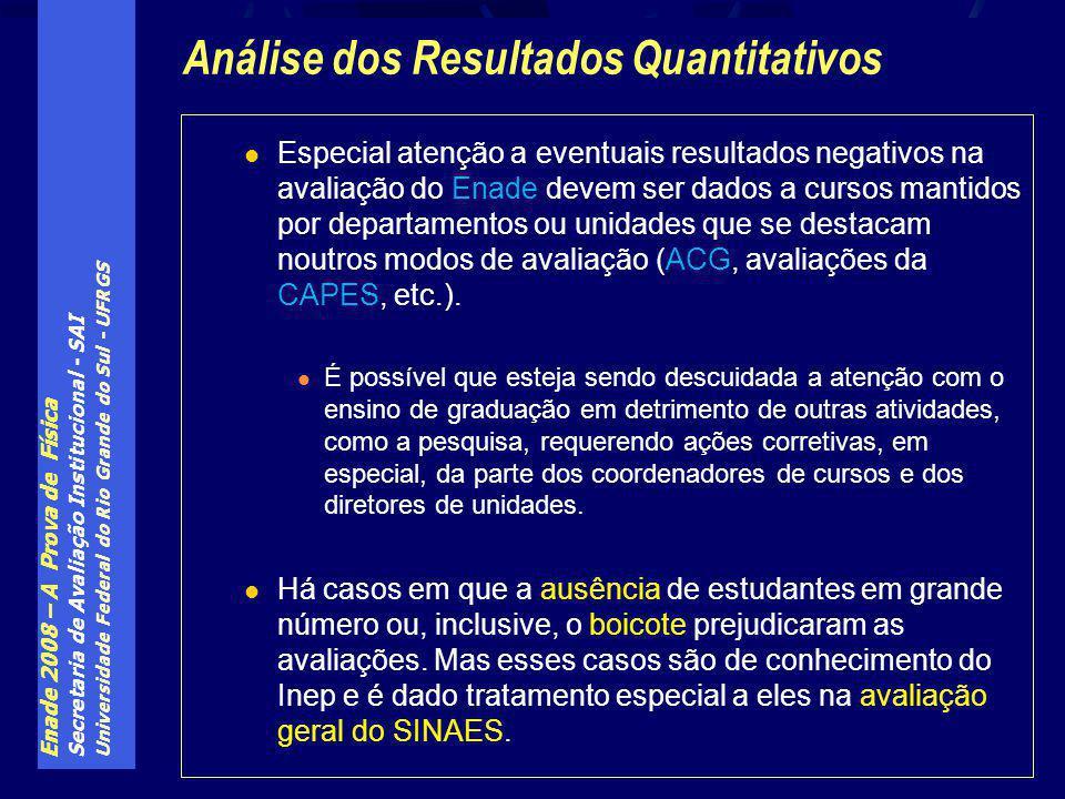 Enade 2008 – A Prova de Física Secretaria de Avaliação Institucional - SAI Universidade Federal do Rio Grande do Sul - UFRGS Análise dos Resultados Qu