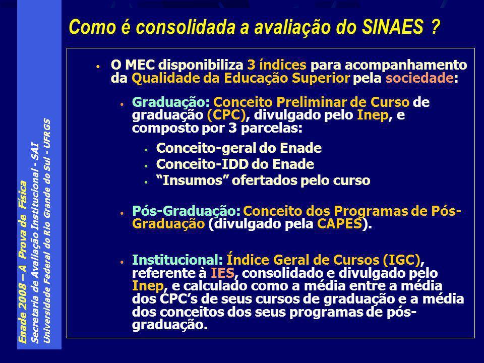 Enade 2008 – A Prova de Física Secretaria de Avaliação Institucional - SAI Universidade Federal do Rio Grande do Sul - UFRGS O MEC disponibiliza 3 índ