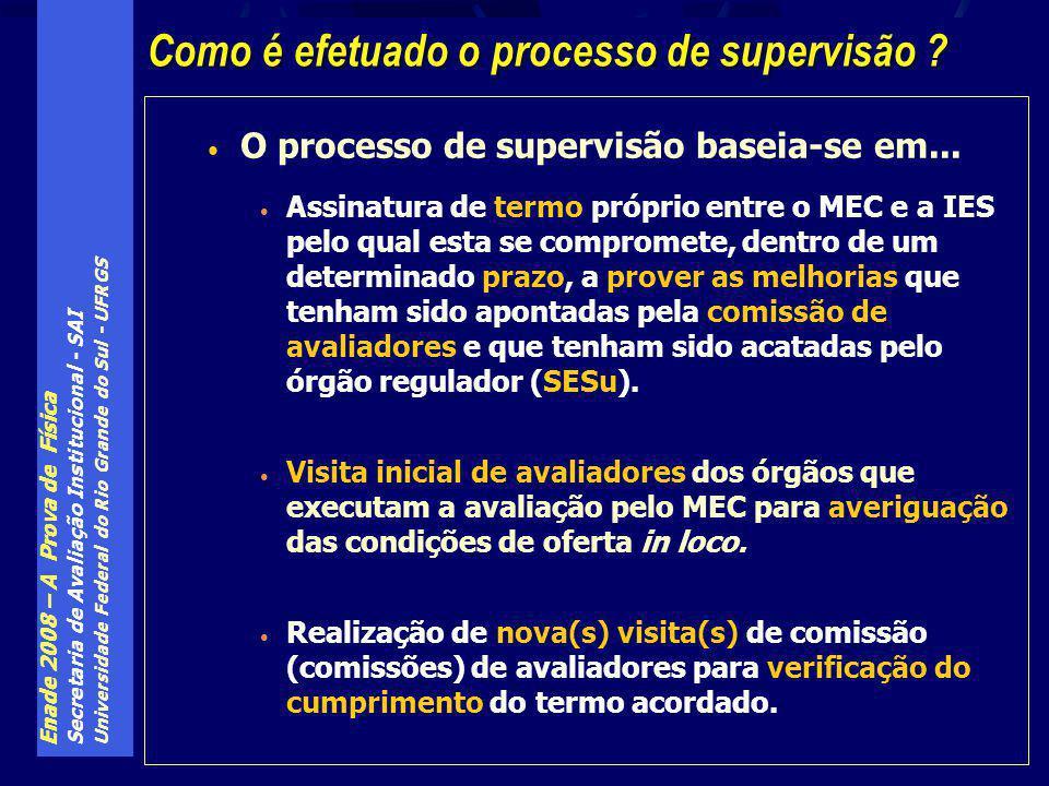 Enade 2008 – A Prova de Física Secretaria de Avaliação Institucional - SAI Universidade Federal do Rio Grande do Sul - UFRGS O processo de supervisão baseia-se em...