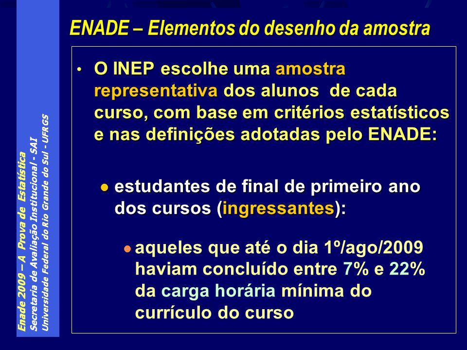 Enade 2009 – A Prova de Estatística Secretaria de Avaliação Institucional - SAI Universidade Federal do Rio Grande do Sul - UFRGS O INEP escolhe uma a