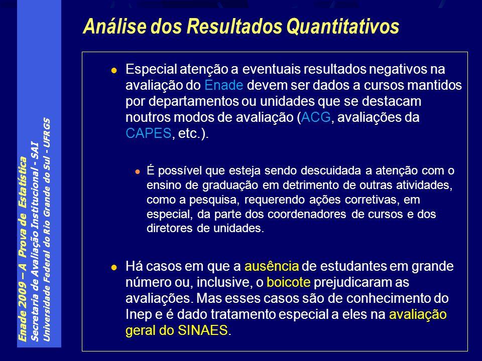 Enade 2009 – A Prova de Estatística Secretaria de Avaliação Institucional - SAI Universidade Federal do Rio Grande do Sul - UFRGS Análise dos Resultad