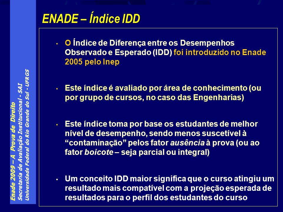 Enade 2009 – A Prova de Direito Secretaria de Avaliação Institucional - SAI Universidade Federal do Rio Grande do Sul - UFRGS O Índice de Diferença en