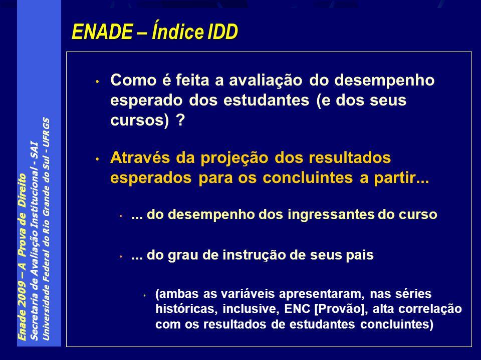 Enade 2009 – A Prova de Direito Secretaria de Avaliação Institucional - SAI Universidade Federal do Rio Grande do Sul - UFRGS Como é feita a avaliação do desempenho esperado dos estudantes (e dos seus cursos) .