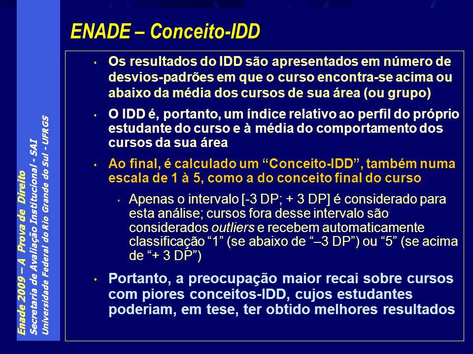 Enade 2009 – A Prova de Direito Secretaria de Avaliação Institucional - SAI Universidade Federal do Rio Grande do Sul - UFRGS Os resultados do IDD são apresentados em número de desvios-padrões em que o curso encontra-se acima ou abaixo da média dos cursos de sua área (ou grupo) O IDD é, portanto, um índice relativo ao perfil do próprio estudante do curso e à média do comportamento dos cursos da sua área Ao final, é calculado um Conceito-IDD, também numa escala de 1 à 5, como a do conceito final do curso Apenas o intervalo [-3 DP; + 3 DP] é considerado para esta análise; cursos fora desse intervalo são considerados outliers e recebem automaticamente classificação 1 (se abaixo de –3 DP) ou 5 (se acima de + 3 DP) Portanto, a preocupação maior recai sobre cursos com piores conceitos-IDD, cujos estudantes poderiam, em tese, ter obtido melhores resultados ENADE – Conceito-IDD