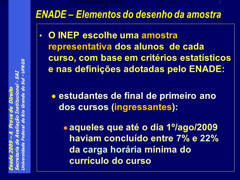 Enade 2009 – A Prova de Direito Secretaria de Avaliação Institucional - SAI Universidade Federal do Rio Grande do Sul - UFRGS O INEP escolhe uma amost