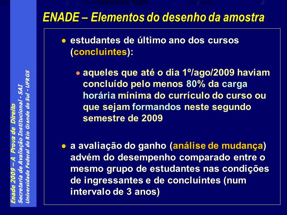Enade 2009 – A Prova de Direito Secretaria de Avaliação Institucional - SAI Universidade Federal do Rio Grande do Sul - UFRGS estudantes de último ano